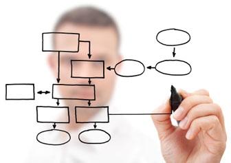 Apuéstale a la planeación empresarial